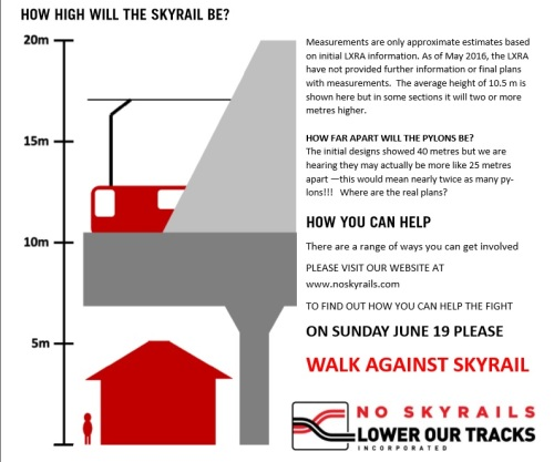 Skyrail heights